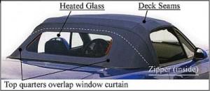 Mazda Miata MX5 Convertible Top - With Zipper