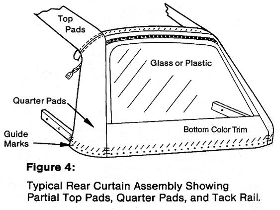 TopsOnline Convertible Top Diagram 4