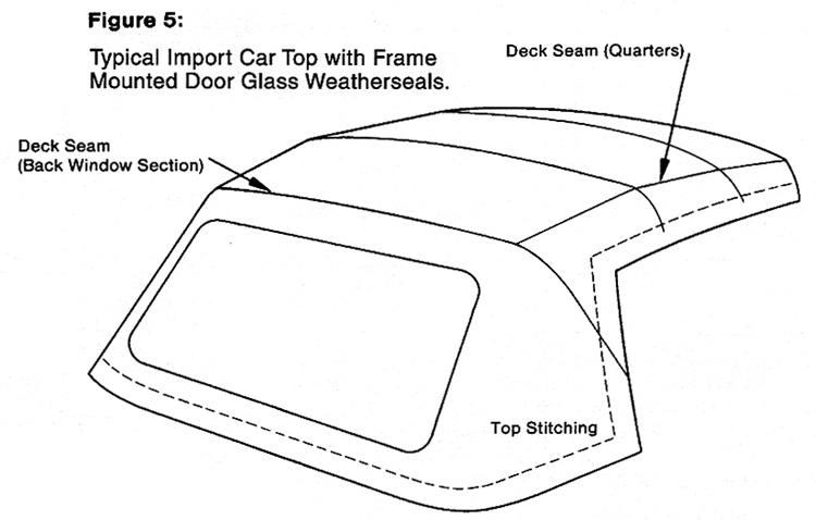 TopsOnline Convertible Top Diagram 5