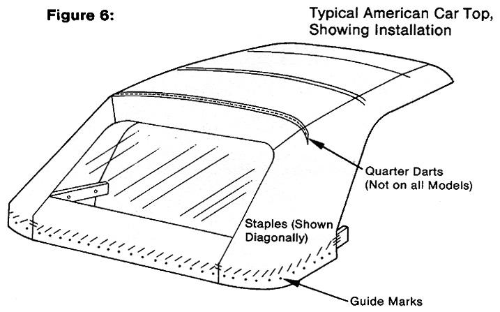 TopsOnline Convertible Top Diagram 6
