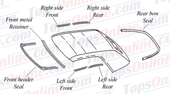 Convertible Tops & Accessories:1994 thru 1999 BMW 318i, 323i, 325i, 328i & M3 (E36 Body)