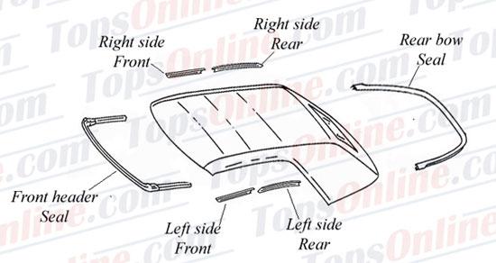 Convertible Tops & Accessories:1990 thru 1996 Mercedes 320CE, E320, 300CE, 220CE, E220, 200CE & E200 Cabriolet (Chassis 124)