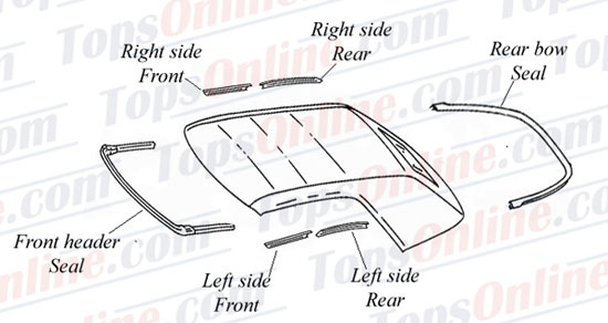 Rubber Weather Seals:1990 thru 1996 Mercedes 320CE, E320, 300CE, 220CE, E220, 200CE & E200 Cabriolet (W124)